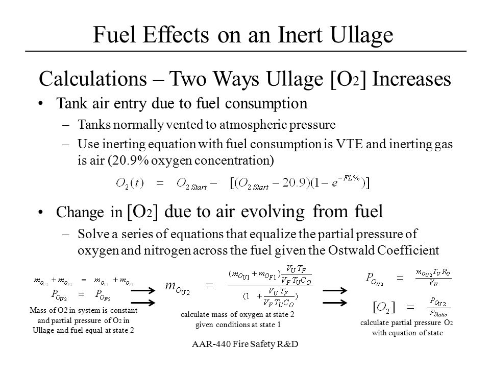 Calculations – Two Ways Ullage [O2] Increases